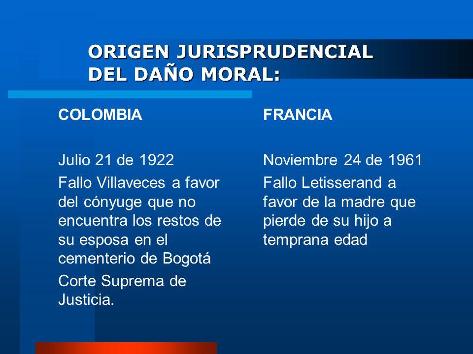ORIGEN JURISPRUDENCIAL DEL DAÑO MORAL: COLOMBIA Julio 21 de 1922 Fallo Villaveces a favor del cónyuge que no encuentra los restos de su esposa en el c
