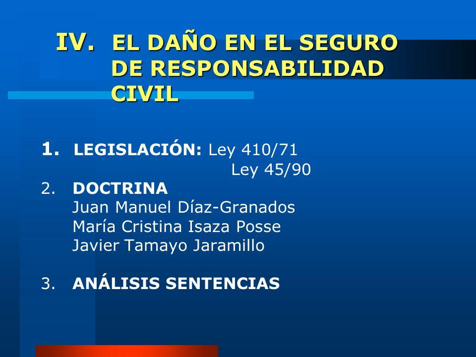 IV. EL DAÑO EN EL SEGURO DE RESPONSABILIDAD CIVIL 1. LEGISLACIÓN: Ley 410/71 Ley 45/90 2.DOCTRINA Juan Manuel Díaz-Granados María Cristina Isaza Posse