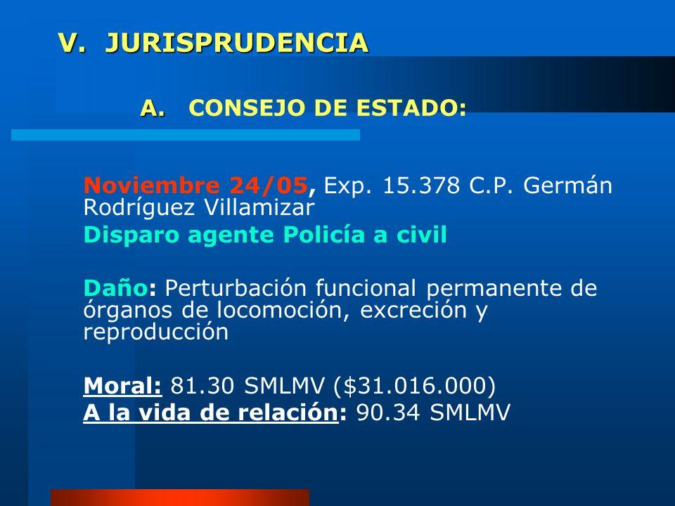 V. JURISPRUDENCIA A. V. JURISPRUDENCIA A. CONSEJO DE ESTADO: Noviembre 24/05, Exp. 15.378 C.P. Germán Rodríguez Villamizar Disparo agente Policía a ci