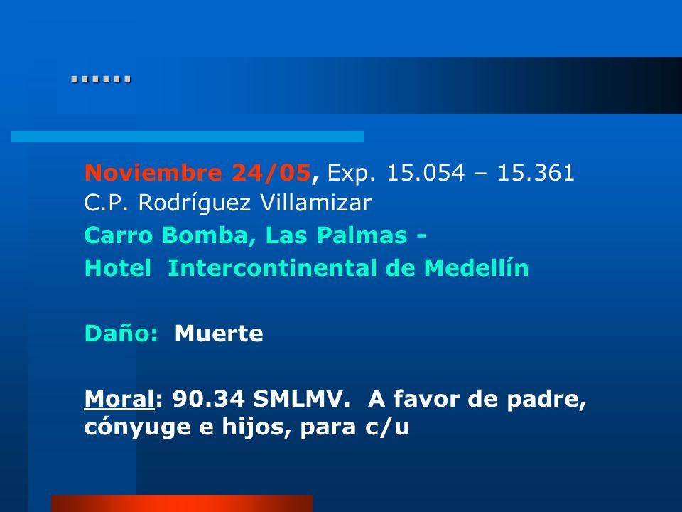 …… …… Noviembre 24/05, Exp. 15.054 – 15.361 C.P. Rodríguez Villamizar Carro Bomba, Las Palmas - Hotel Intercontinental de Medellín Daño: Muerte Moral: