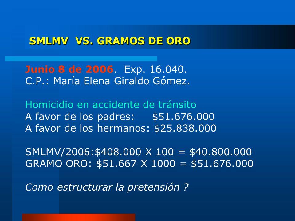 SMLMV VS. GRAMOS DE ORO SMLMV VS. GRAMOS DE ORO Junio 8 de 2006. Exp. 16.040. C.P.: María Elena Giraldo Gómez. Homicidio en accidente de tránsito A fa
