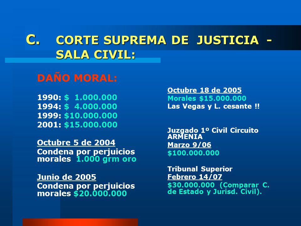 C. CORTE SUPREMA DE JUSTICIA - SALA CIVIL: C. CORTE SUPREMA DE JUSTICIA - SALA CIVIL: DAÑO MORAL: 1990: $ 1.000.000 1994: $ 4.000.000 1999: $10.000.00