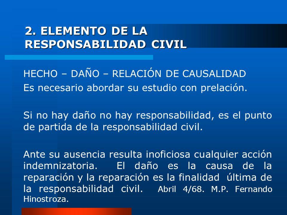 2. ELEMENTO DE LA RESPONSABILIDAD CIVIL HECHO – DAÑO – RELACIÓN DE CAUSALIDAD Es necesario abordar su estudio con prelación. Si no hay daño no hay res