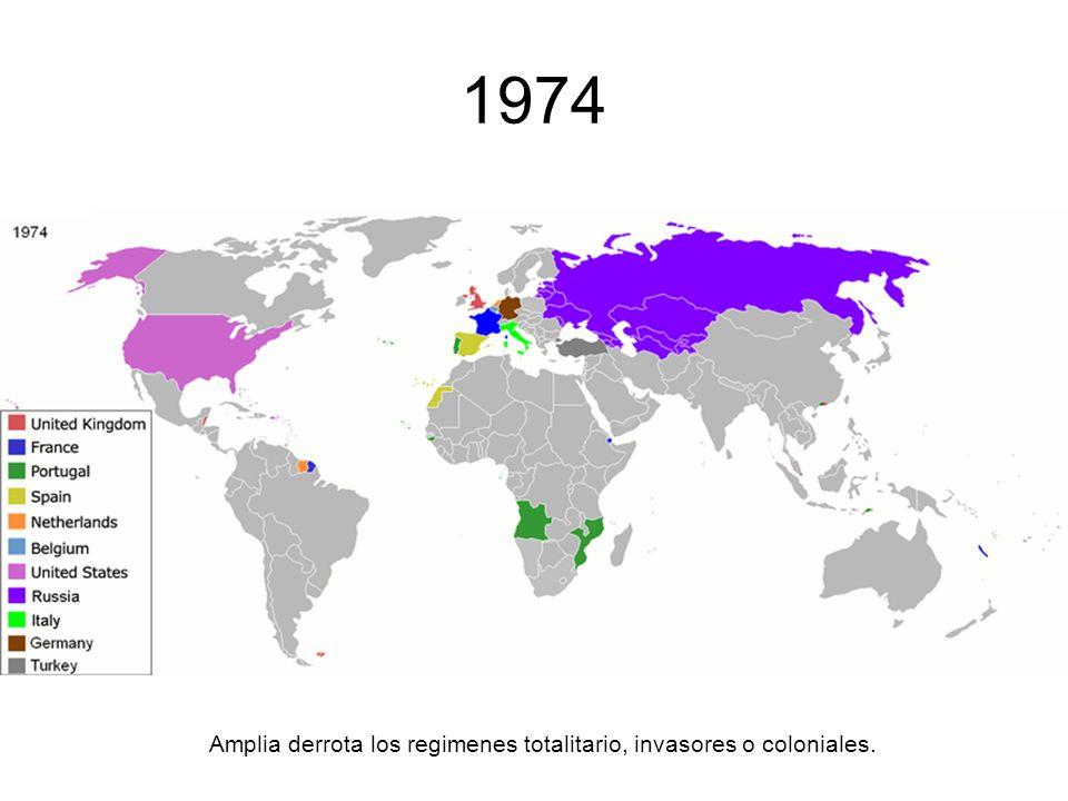 1974 Amplia derrota los regimenes totalitario, invasores o coloniales.