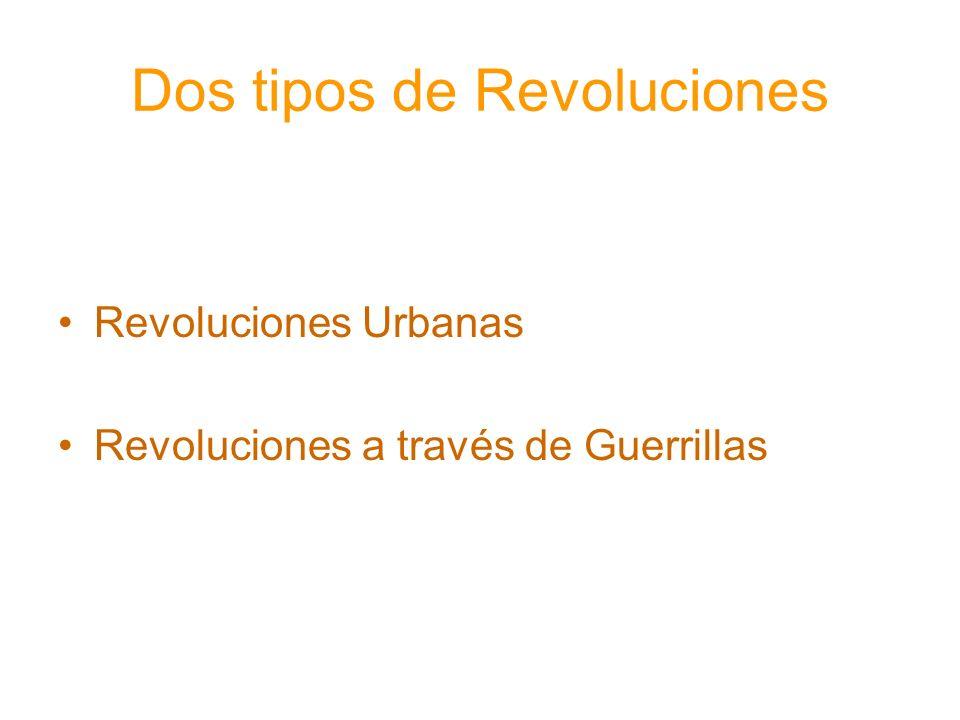 Revoluciones Urbanas 1917 Revolución Rusa Rol protagónico Clase Obrera Los centros revolucionarios son las grandes ciudades