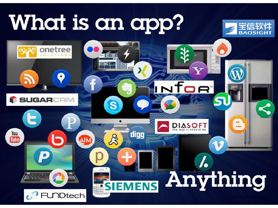 © 2010 IBM Corporation Smarter Business Agility with WebSphere DataPower Appliances Socios Proveedores Desarrolladores Clientes APIs Aplicaciones Patrones Servicios en la Nube SOA le permite extenderse al mundo entero