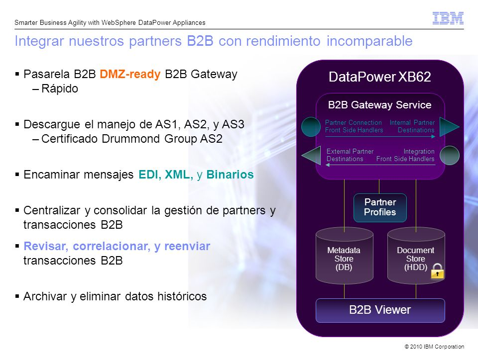 © 2010 IBM Corporation DataPower XB62 Integrar nuestros partners B2B con rendimiento incomparable Smarter Business Agility with WebSphere DataPower Ap