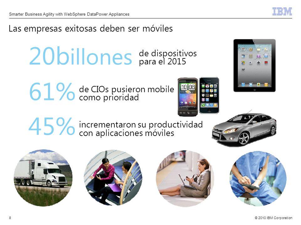© 2010 IBM Corporation Smarter Business Agility with WebSphere DataPower Appliances Qué es DataPower?