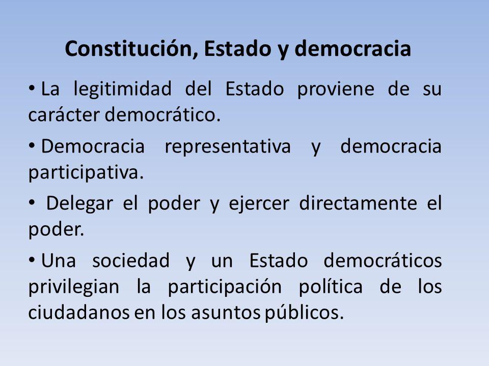 Constitución, Estado y democracia La legitimidad del Estado proviene de su carácter democrático. Democracia representativa y democracia participativa.