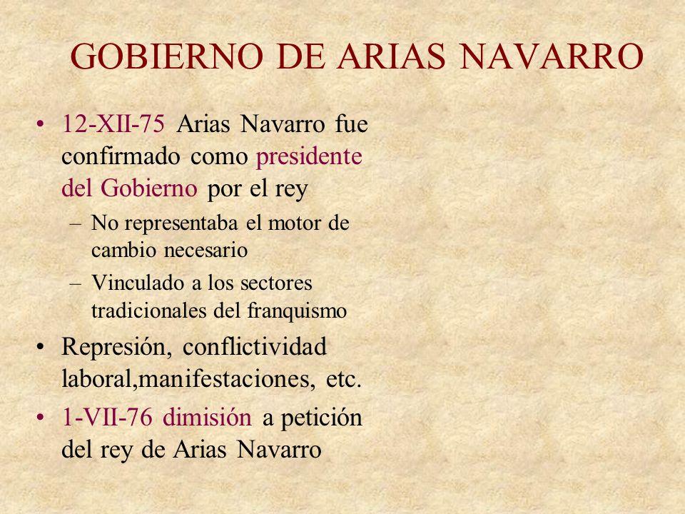 JUAN CARLOS I 22-XI-75 Juramento de D. Juan Carlos I como rey de España –Sucesor de Franco en la Jefatura del Estado – Jefe de los ejércitos – Las ley