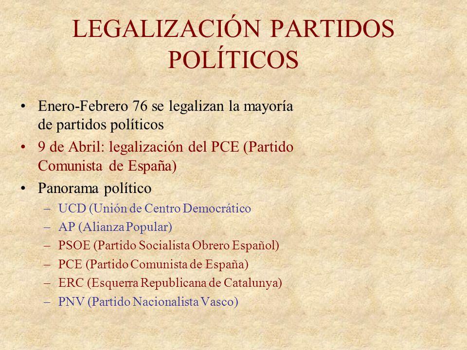 LEY PARA LA REFORMA POLÍTICA Objetivos –Permitir abrir un proceso constituyente y convocar elecciones libres –Reconocer a los partidos políticos –Cons