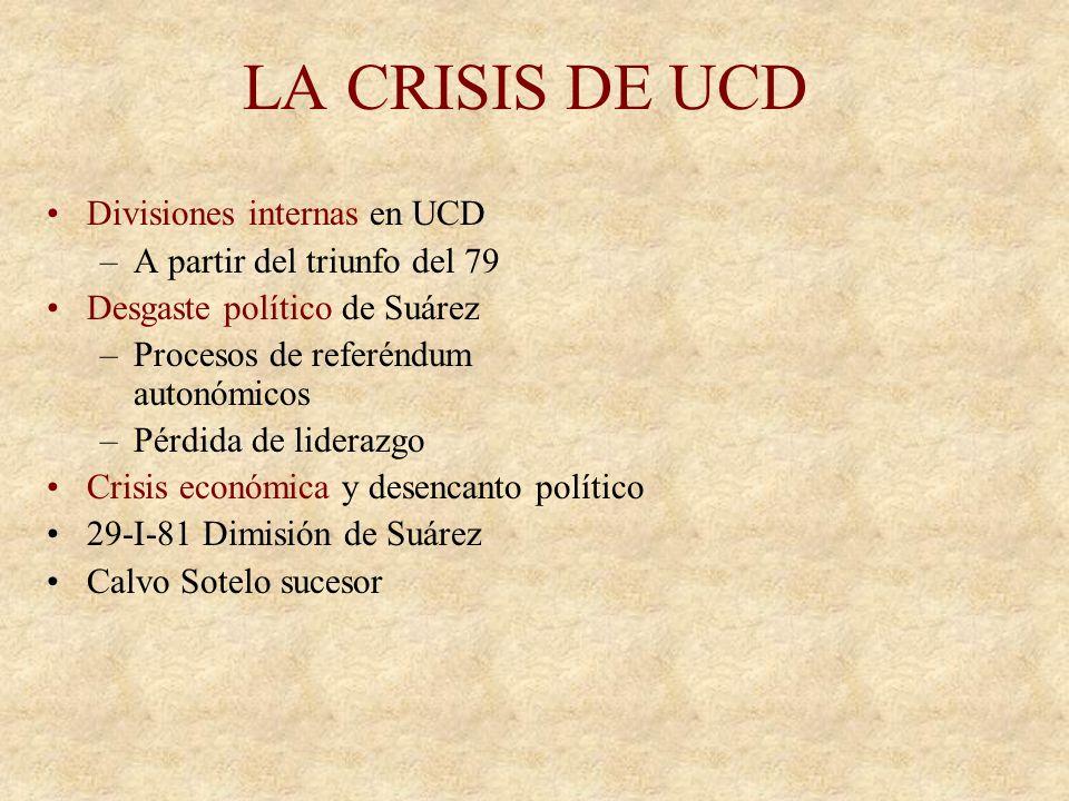 DEL TRIUNFO DE UCD EN 1979 AL 23-F