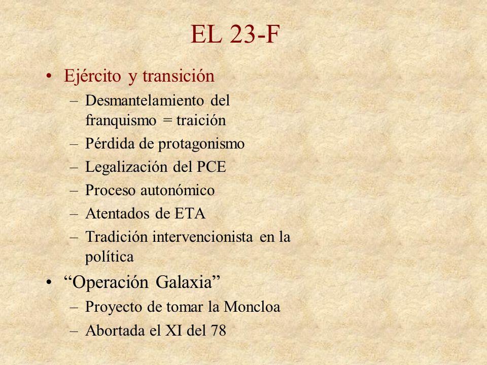 LA CRISIS DE UCD Divisiones internas en UCD –A partir del triunfo del 79 Desgaste político de Suárez –Procesos de referéndum autonómicos –Pérdida de l