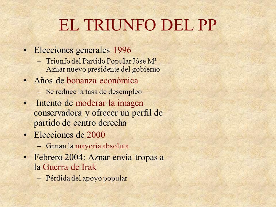 EL PSOE SIGUE EN EL PODER Mayoría absoluta (1986/1989) 1992 –Exposición Universal de Sevilla –Juegos Olímpicos de Barcelona –Modernización de las infr