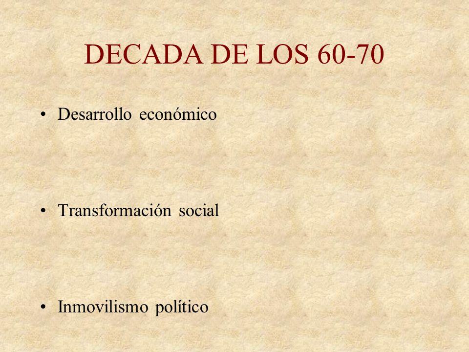 JUAN CARLOS I 22-XI-75 Juramento de D.