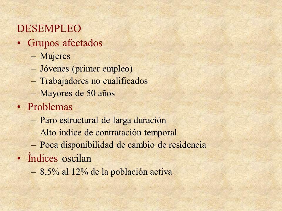 PROBLEMAS Y RETOS ETA –Euskadi ta Askatasuna (Esukadi y Libertda) –Nace en 1959 (consecuencia de la dura represión ejercida en el País Vasco) –1962: 1