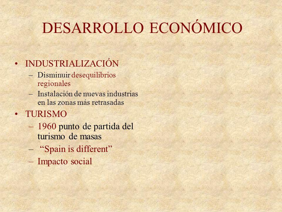 DESARROLLO ECONÓMICO INDUSTRIALIZACIÓN –Disminuir desequilibrios regionales –Instalación de nuevas industrias en las zonas más retrasadas TURISMO –1960 punto de partida del turismo de masas – Spain is different –Impacto social