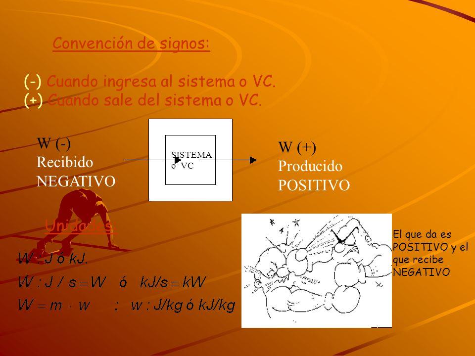 Convención de signos: (-) Cuando ingresa al sistema o VC. (+) Cuando sale del sistema o VC. Unidades: W (-) Recibido NEGATIVO W (+) Producido POSITIVO