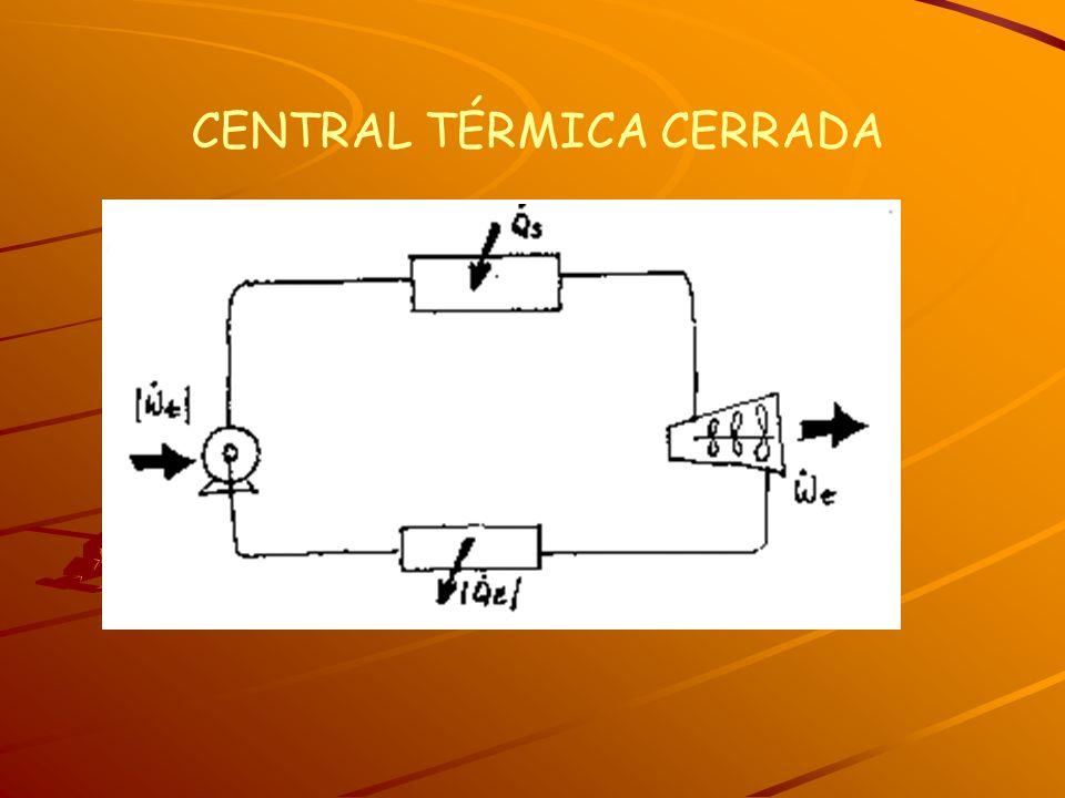 CENTRAL TÉRMICA CERRADA