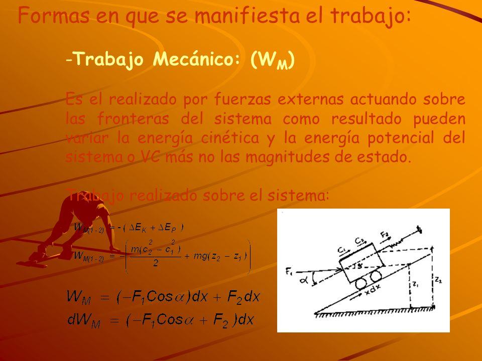 Formas en que se manifiesta el trabajo: -Trabajo Mecánico: (W M ) Es el realizado por fuerzas externas actuando sobre las fronteras del sistema como r