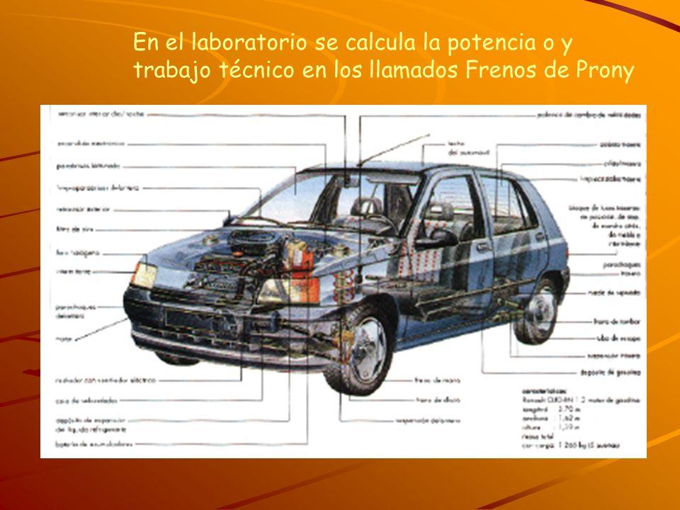 En el laboratorio se calcula la potencia o y trabajo técnico en los llamados Frenos de Prony