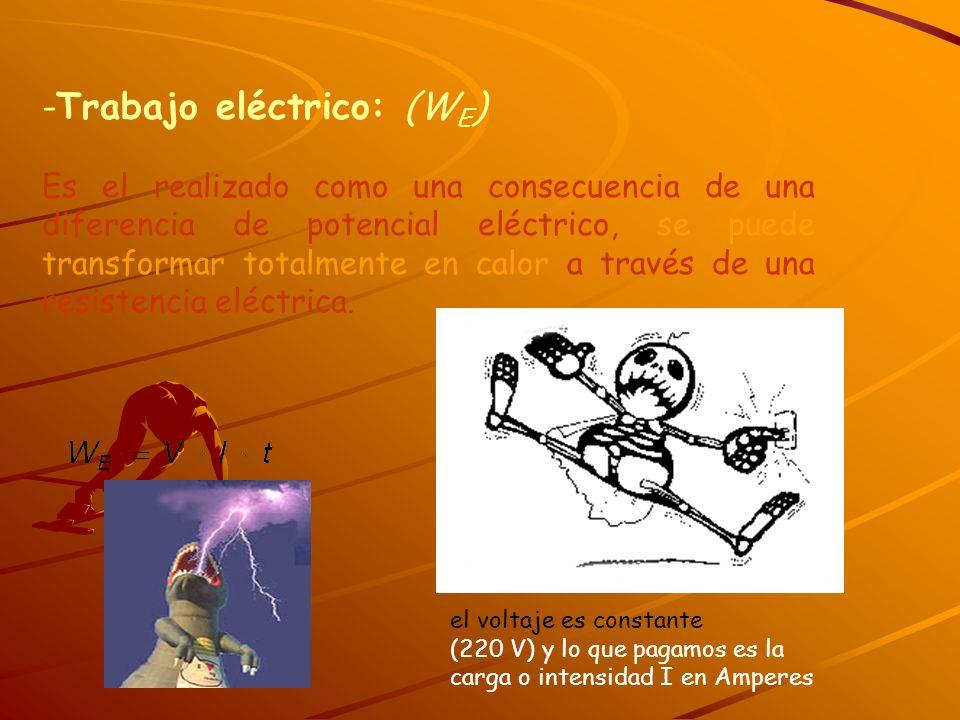 -Trabajo eléctrico: (W E ) Es el realizado como una consecuencia de una diferencia de potencial eléctrico, se puede transformar totalmente en calor a