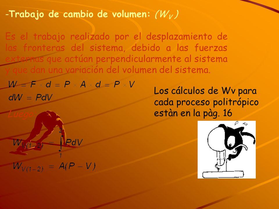-Trabajo de cambio de volumen: (W V ) Es el trabajo realizado por el desplazamiento de las fronteras del sistema, debido a las fuerzas externas que ac