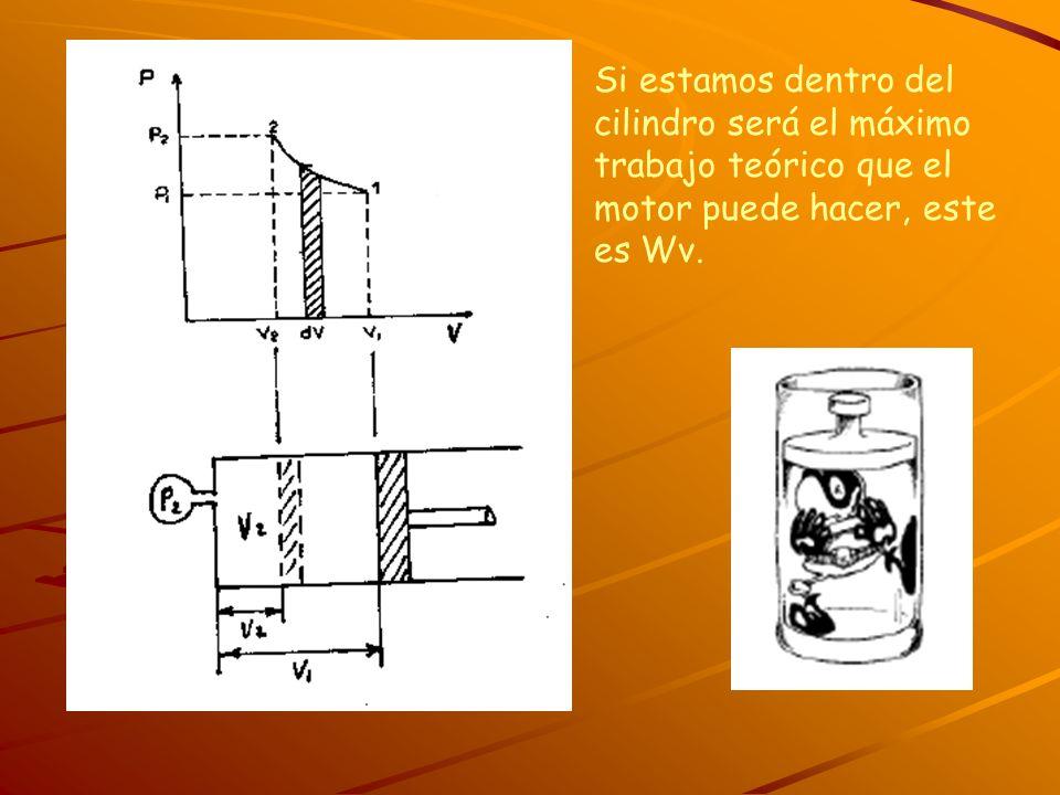 Si estamos dentro del cilindro será el máximo trabajo teórico que el motor puede hacer, este es Wv.