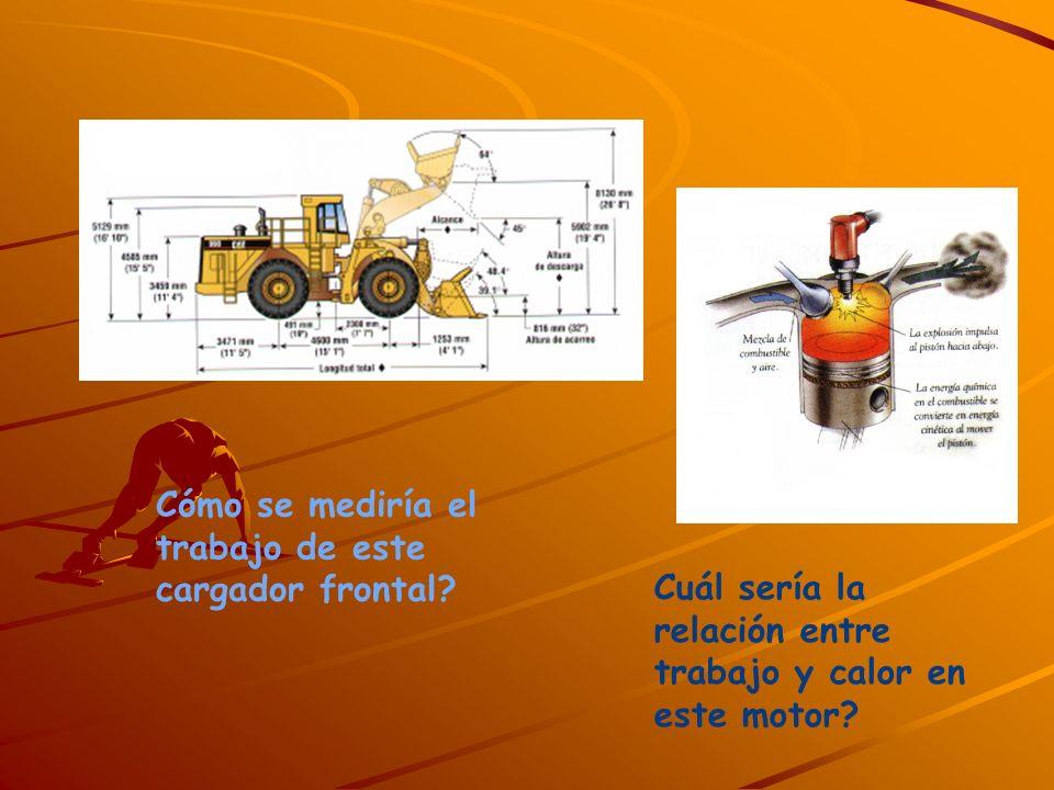 Cómo se mediría el trabajo de este cargador frontal? Cuál sería la relación entre trabajo y calor en este motor?