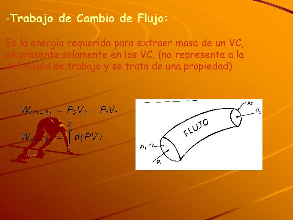 -Trabajo de Cambio de Flujo: Es la energía requerida para extraer masa de un VC, se presenta solamente en los VC. (no representa a la definición de tr