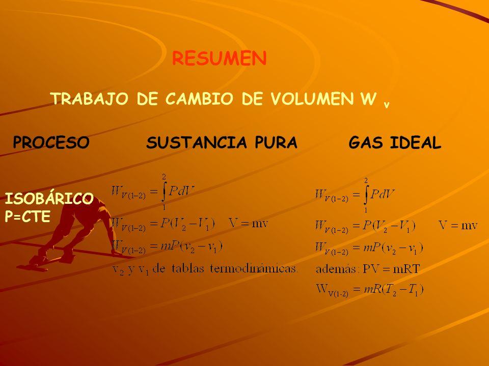 RESUMEN TRABAJO DE CAMBIO DE VOLUMEN W v PROCESO SUSTANCIA PURA GAS IDEAL ISOBÁRICO P=CTE