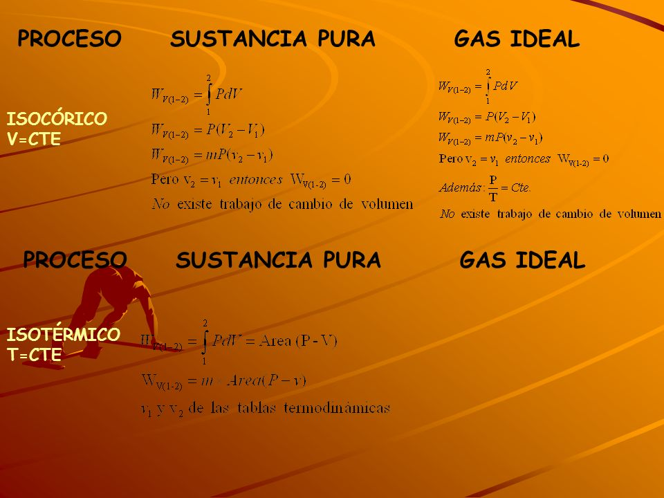 PROCESO SUSTANCIA PURA GAS IDEAL ISOCÓRICO V=CTE PROCESO SUSTANCIA PURA GAS IDEAL ISOTÉRMICO T=CTE