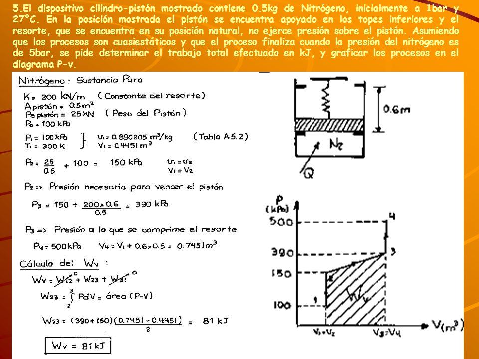 5.El dispositivo cilindro-pistón mostrado contiene 0.5kg de Nitrógeno, inicialmente a 1bar y 27°C. En la posición mostrada el pistón se encuentra apoy