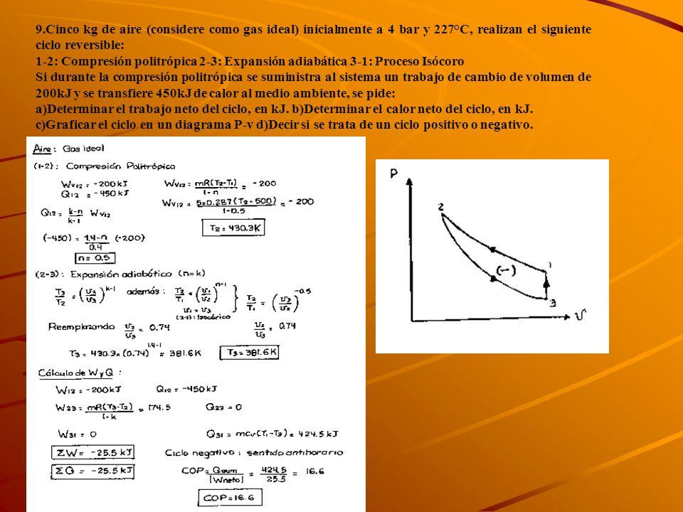 9.Cinco kg de aire (considere como gas ideal) inicialmente a 4 bar y 227°C, realizan el siguiente ciclo reversible: 1-2: Compresión politrópica 2-3: E
