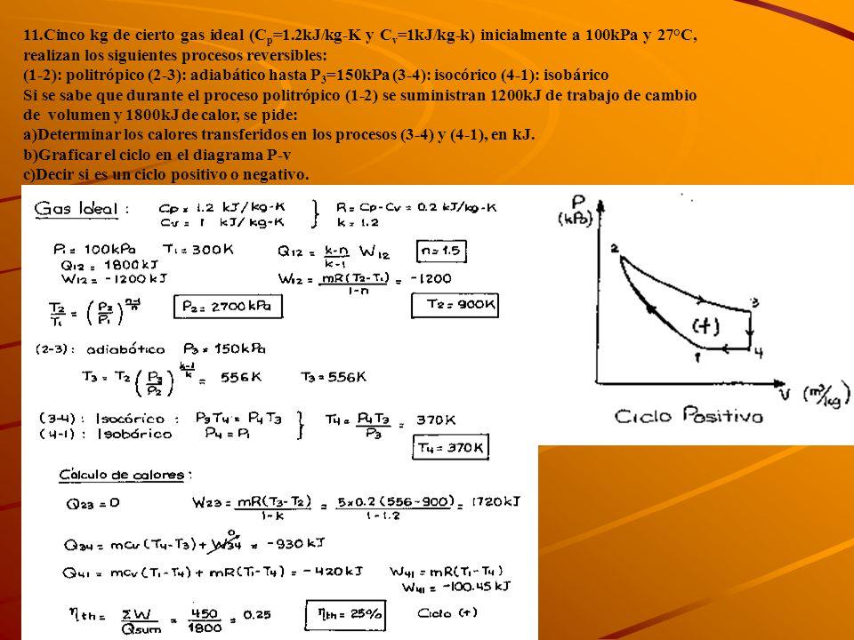 11.Cinco kg de cierto gas ideal (C p =1.2kJ/kg-K y C v =1kJ/kg-k) inicialmente a 100kPa y 27°C, realizan los siguientes procesos reversibles: (1-2): p