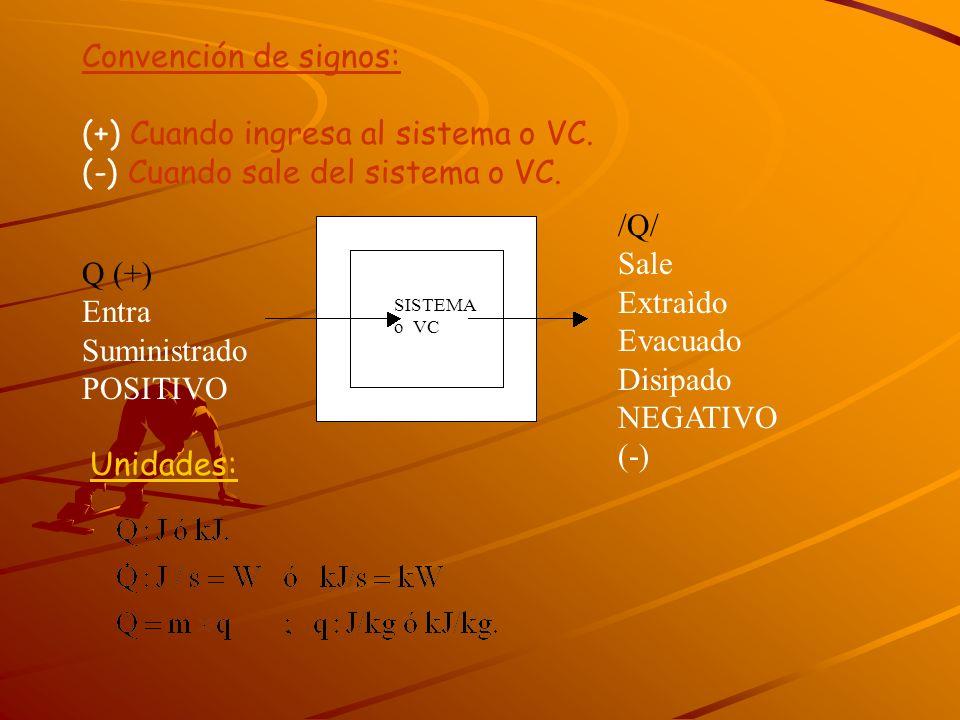 Convención de signos: (+) Cuando ingresa al sistema o VC. (-) Cuando sale del sistema o VC. Unidades: Q (+) Entra Suministrado POSITIVO /Q/ Sale Extra