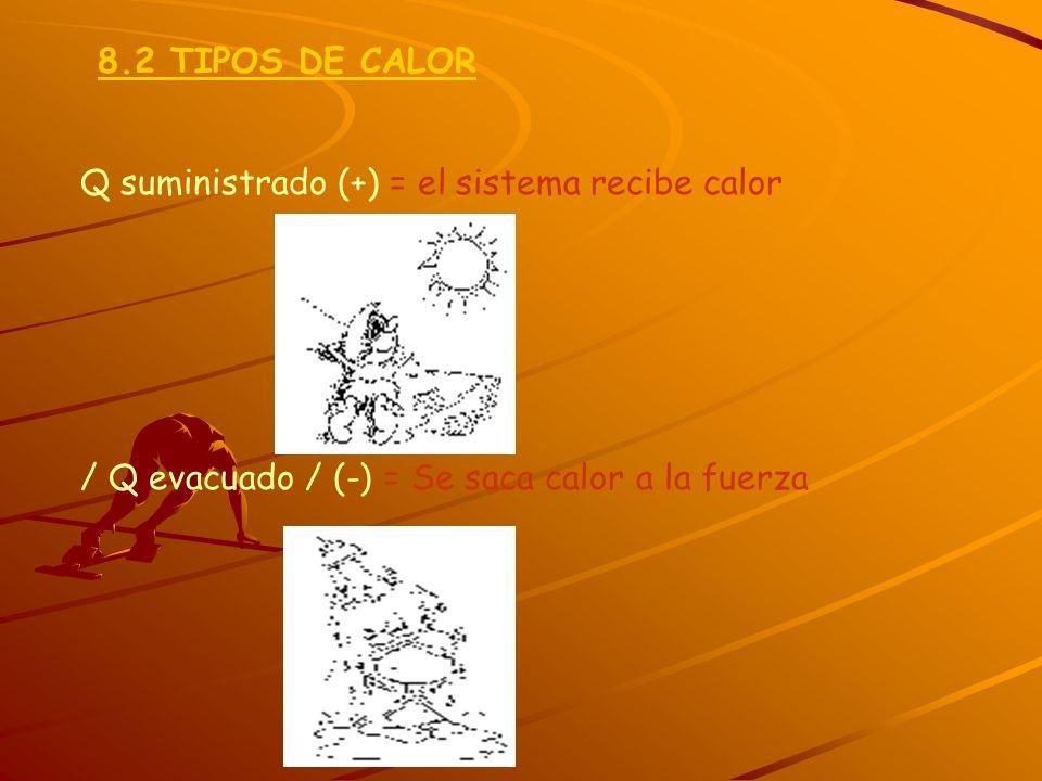 Q suministrado (+) = el sistema recibe calor 8.2 TIPOS DE CALOR / Q evacuado / (-) = Se saca calor a la fuerza