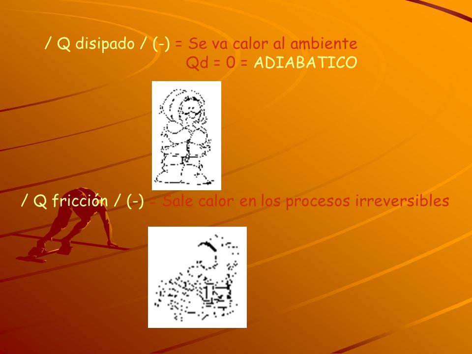/ Q disipado / (-) = Se va calor al ambiente Qd = 0 = ADIABATICO / Q fricción / (-) = Sale calor en los procesos irreversibles