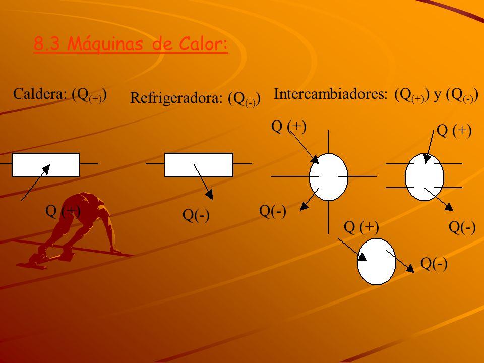 Q(-) 8.3 Máquinas de Calor: Caldera: (Q (+) ) Refrigeradora: (Q (-) ) Intercambiadores: (Q (+) ) y (Q (-) ) Q (+) Q(-)