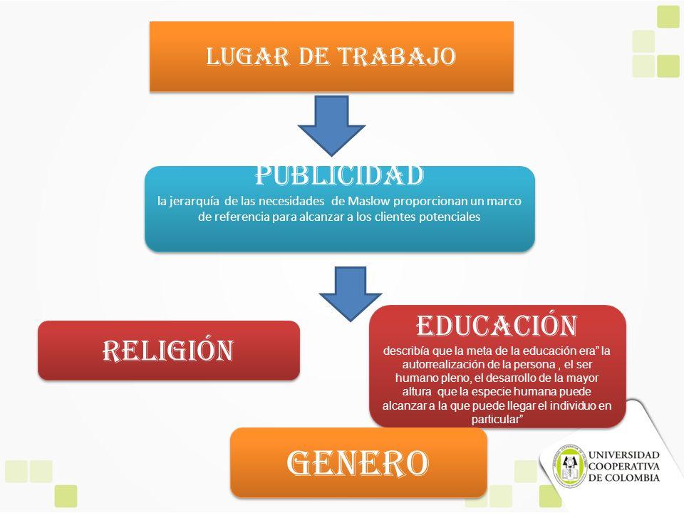Lugar de trabajo Publicidad la jerarquía de las necesidades de Maslow proporcionan un marco de referencia para alcanzar a los clientes potenciales Pub