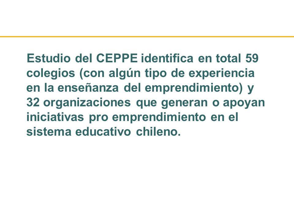 Estudio del CEPPE identifica en total 59 colegios (con algún tipo de experiencia en la enseñanza del emprendimiento) y 32 organizaciones que generan o