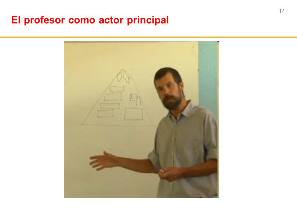 14 El profesor como actor principal