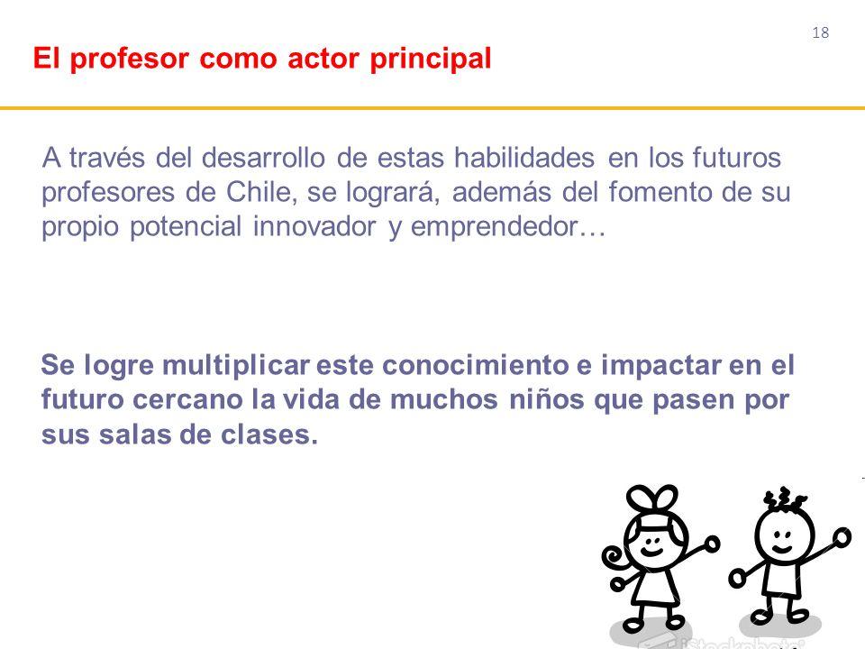 18 A través del desarrollo de estas habilidades en los futuros profesores de Chile, se logrará, además del fomento de su propio potencial innovador y