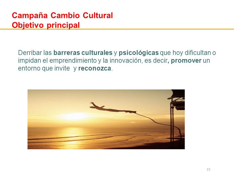 Campaña Cambio Cultural Objetivo principal 21 Derribar las barreras culturales y psicológicas que hoy dificultan o impidan el emprendimiento y la inno