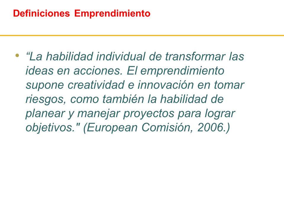 Definiciones Emprendimiento La habilidad individual de transformar las ideas en acciones. El emprendimiento supone creatividad e innovación en tomar r