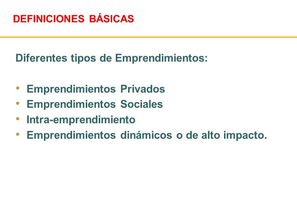 DEFINICIONES BÁSICAS Diferentes tipos de Emprendimientos: Emprendimientos Privados Emprendimientos Sociales Intra-emprendimiento Emprendimientos dinám