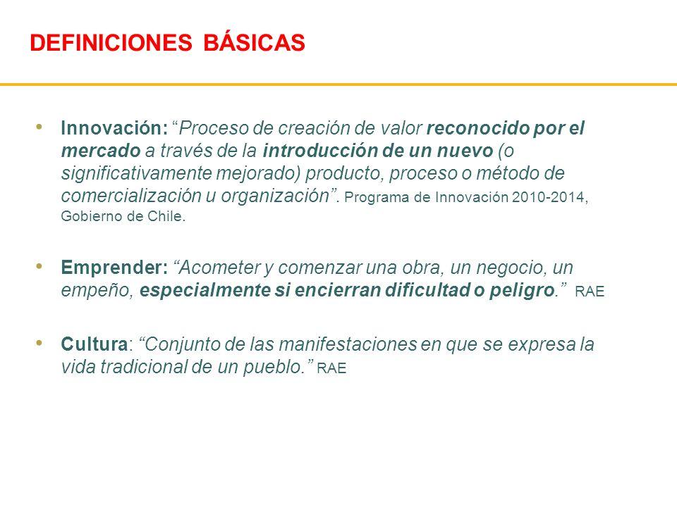 DEFINICIONES BÁSICAS Innovación: Proceso de creación de valor reconocido por el mercado a través de la introducción de un nuevo (o significativamente