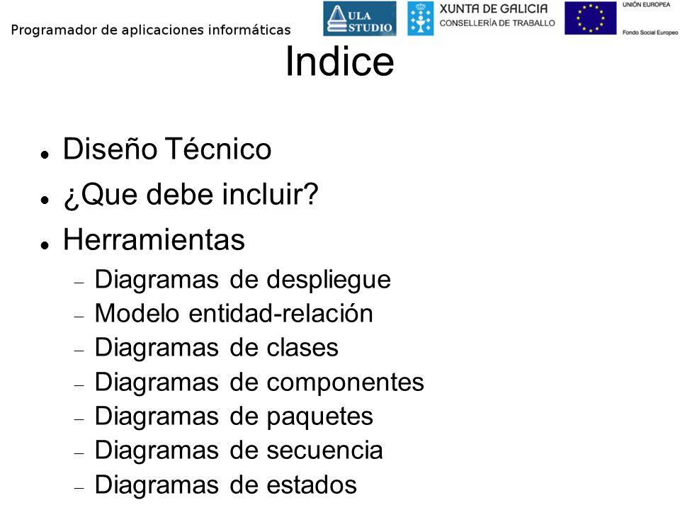 Indice Diseño Técnico ¿Que debe incluir? Herramientas Diagramas de despliegue Modelo entidad-relación Diagramas de clases Diagramas de componentes Dia