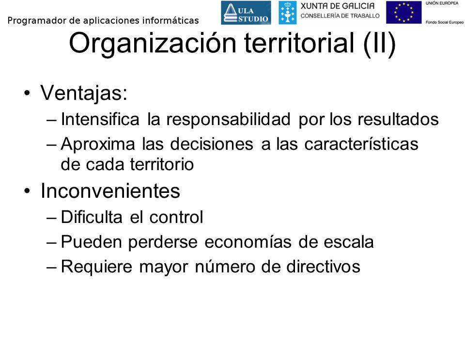 Organización territorial (II) Ventajas: –Intensifica la responsabilidad por los resultados –Aproxima las decisiones a las características de cada terr