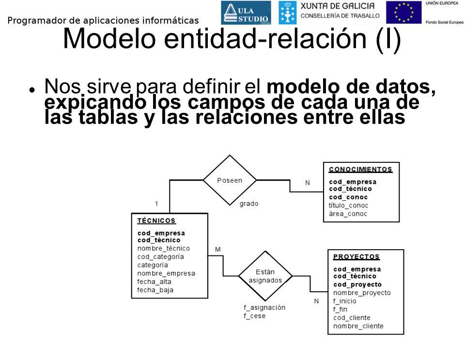 Modelo entidad-relación (I) Nos sirve para definir el modelo de datos, expicando los campos de cada una de las tablas y las relaciones entre ellas
